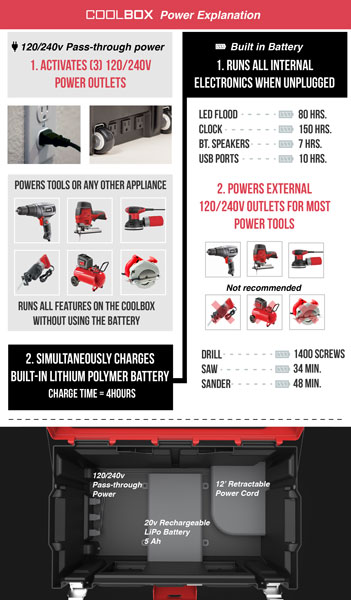 Coolbox Tool Box Power Features