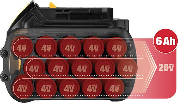Dewalt FlexVolt Battery Parallel 20V Max Mode