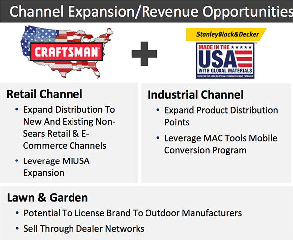 Stanley Black & Decker Made in USA Craftsman Expansion Plans