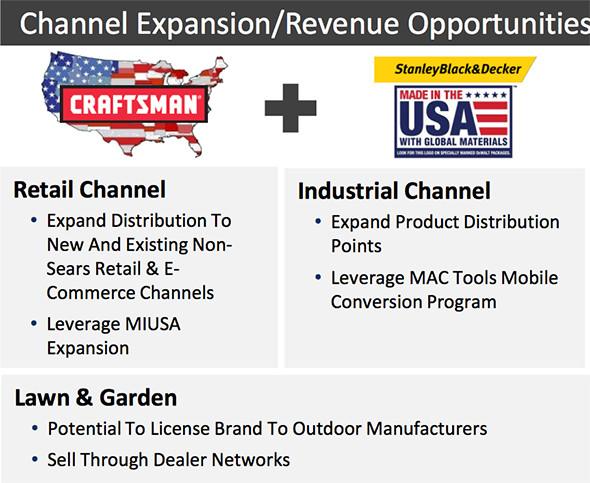 Stanley Black & Decker Made in USA Craftsman Expansion Plans