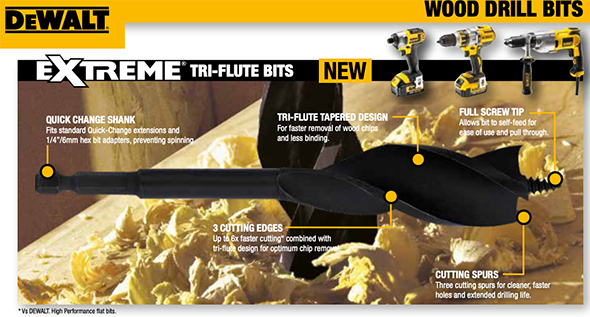 Dewalt Extreme Tri-Flue Drill Bits