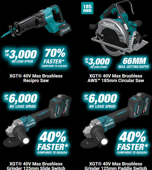 Makita XGT vs 18V and X2 Cordless Power Tool Marketing Comparison