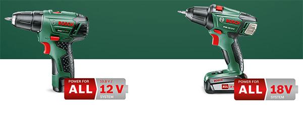 Bosch Power for All Alliance 12V System