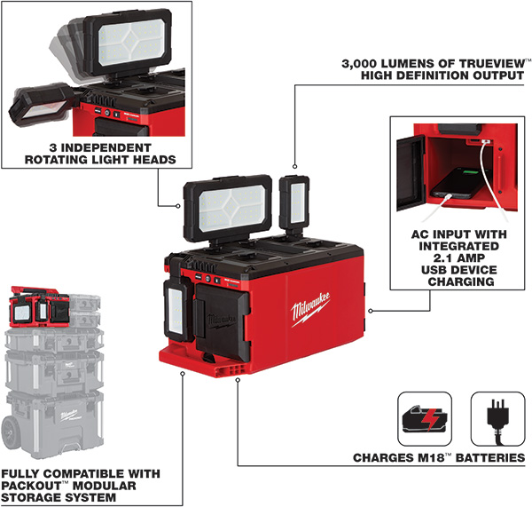 Milwaukee Packout LED Light Charger Features