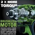 Greenworks 24V Max Cordless Impact Driver Marketing Claims