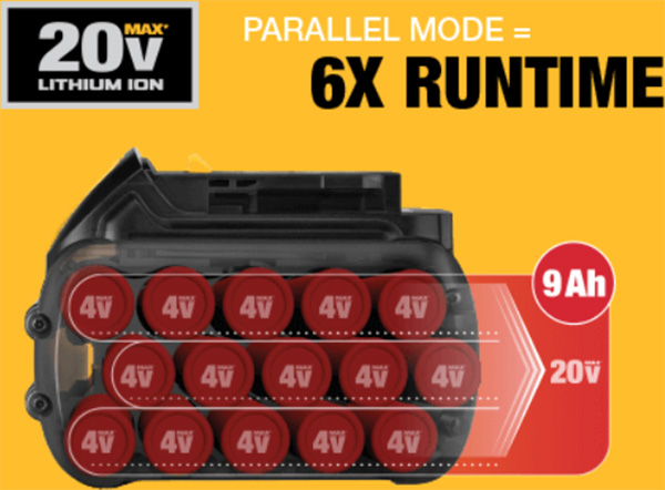 Dewalt FlexVolt Battery 9Ah Cell Configuration