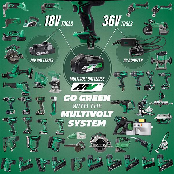 Metabo HPT MultiVolt Cordless Power Tool Product Family 5-2021