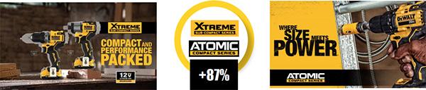 Dewalt Xteme and Atomic Series Cordless Power Tool Growth 2021