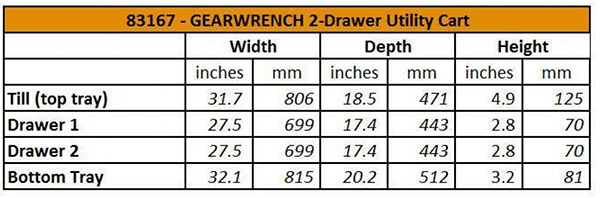Gearwrench GSX 2-Drawer Tool Cart 83167 Dimensions