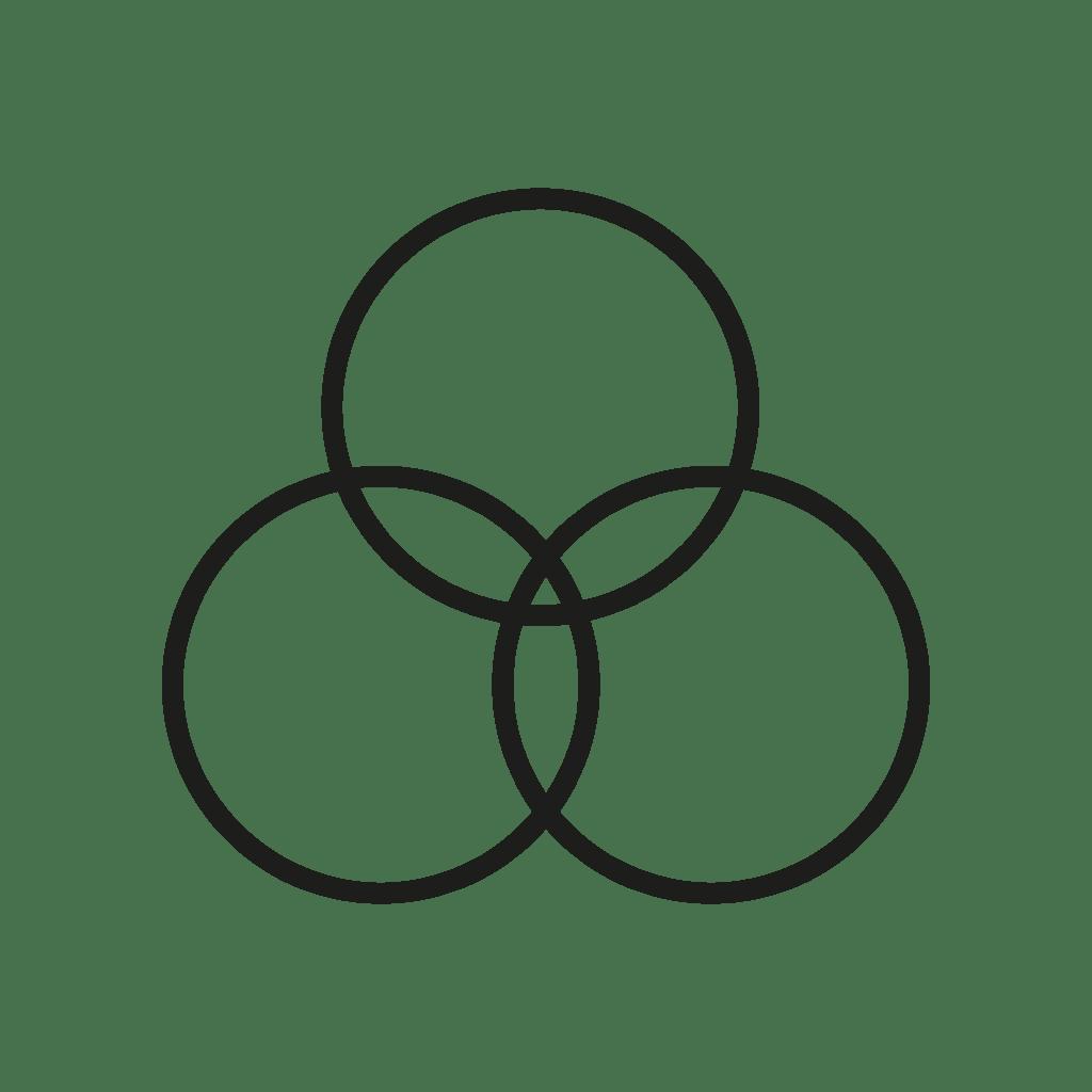 Design Method Toolkit Venn Diagram