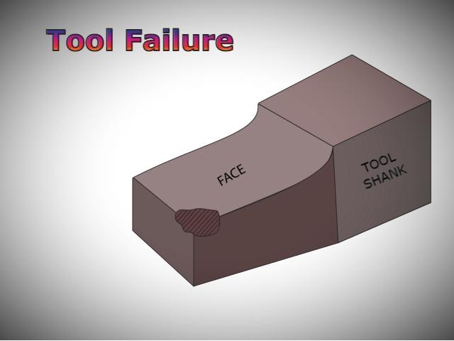 Tool Failure