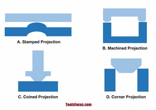 types of projection welding