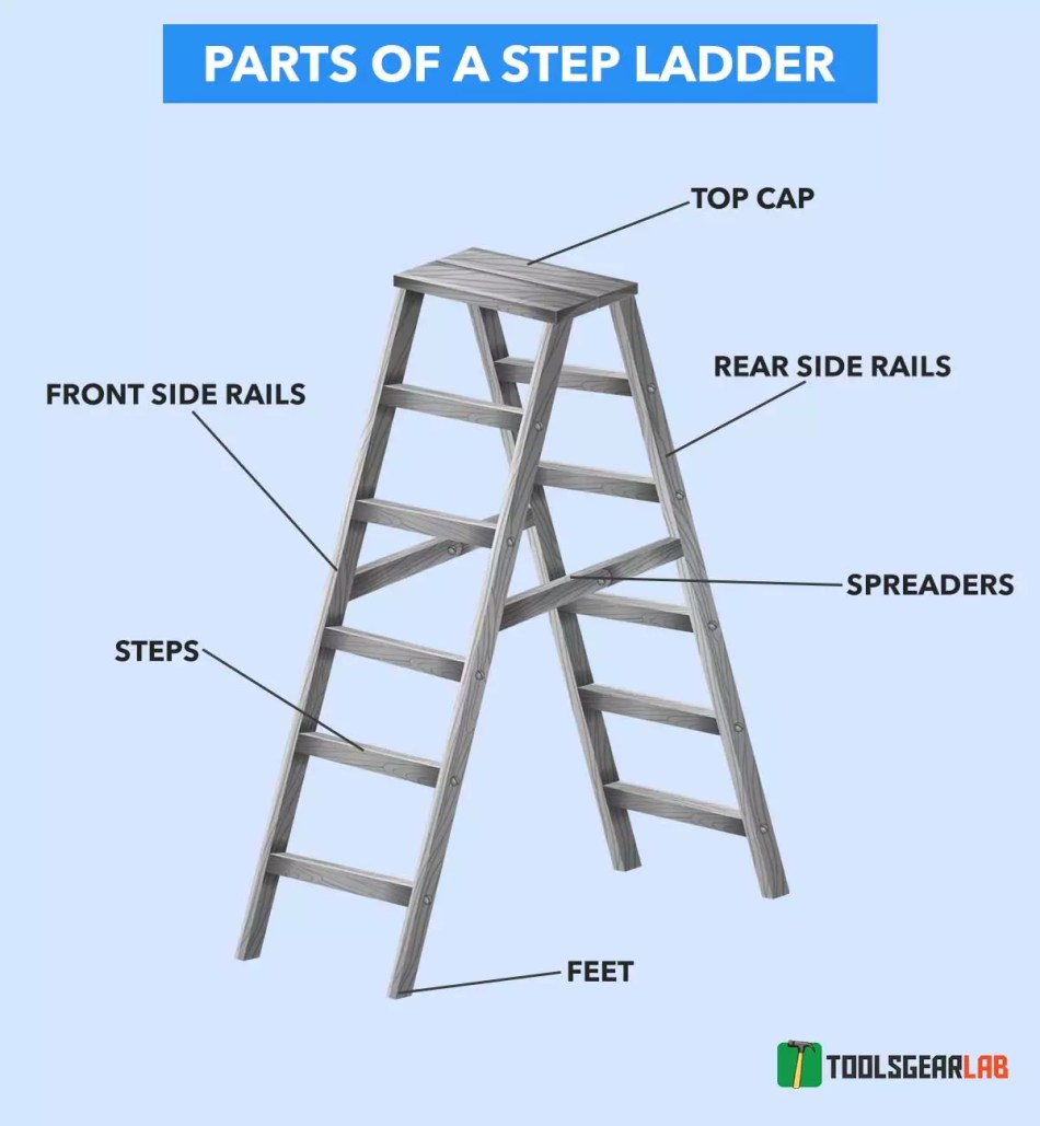 parts of a step ladder