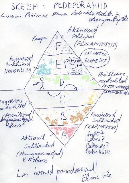 Pedepüramiid