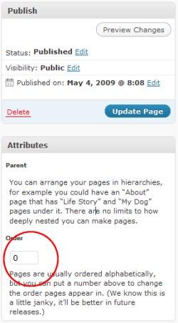 WordPress lehed
