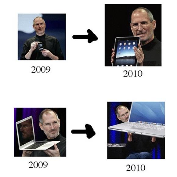 Innovatsioon