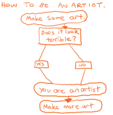 how to be a good artist meme kate holden