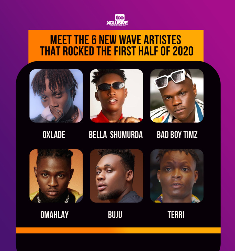Best 6 Nigeria's New Wave Artistes That Rocked The First Half Of 2020 « tooXclusive