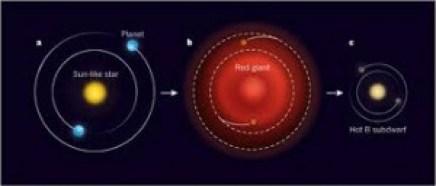 kepler a strange planet