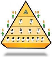 püramiidskeem pettus