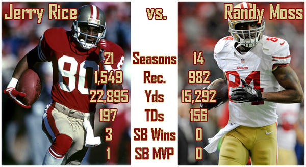 Randy Moss or Jerry Rice - Who Ya Got?