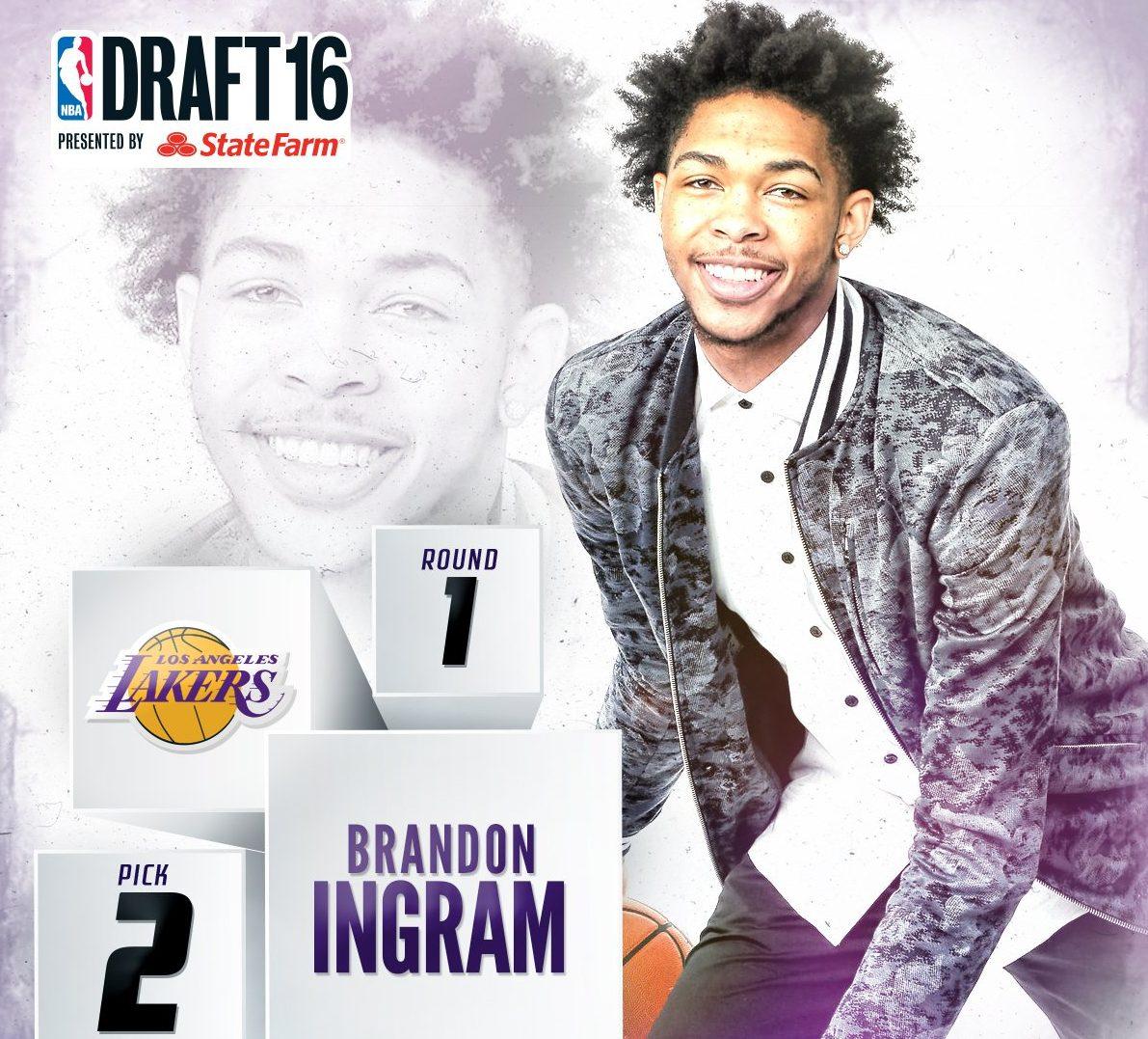 Potential Not T10B: Brandon Ingram (2016 NBA Draft)