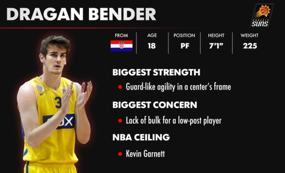 Dragan Bender Upside