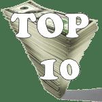 top 10 pessoas mais ricas de todos os tempos