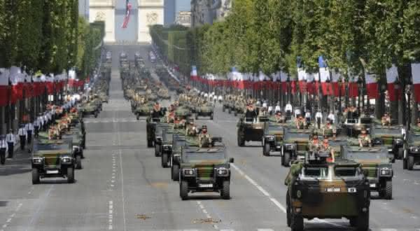 franca entre os paises com mais gastos militares