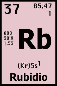 7 Elementos peligosos de la tabla periódica