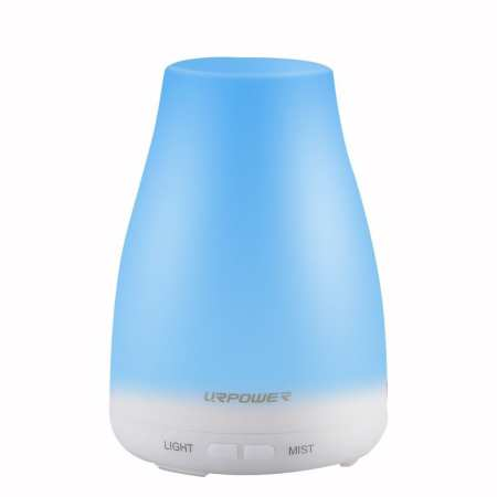 1.Top 10 Best Home Travel Size Air Purifiers Review