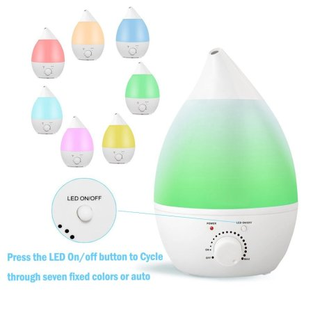 4.Top 10 Best Home Travel Size Air Purifiers Review