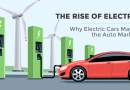 The Rise of Electric Cars Infographic