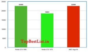RX Vega AMD vega graphic cards