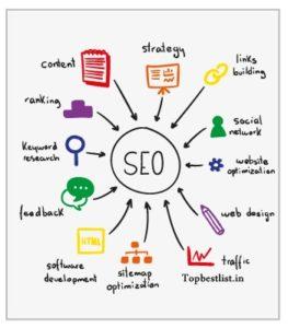 increase traffic on site using seo google