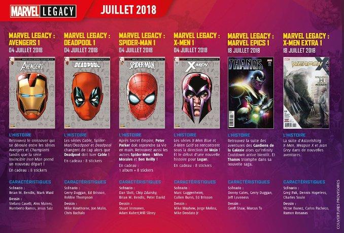 Détails de la nouvelle offre mensuelle Panini Comics France
