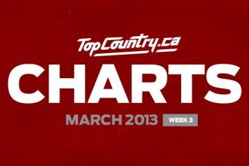 ChartsMarch201Week