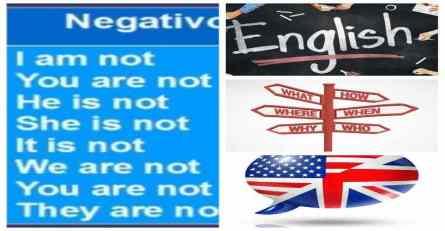 Aprender Inglés Básico. Curso online gratuito con certificado opcional -  Top Cursos Gratis