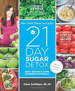 The-21-Day-Sugar-Detox-Bust-Sugar-Carb-Cravings-Naturally-0