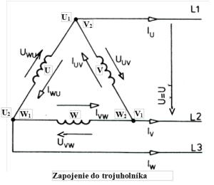 Zapojenie trojfázovej sústavy do hviezdy (Y) atrojuholníka (D)