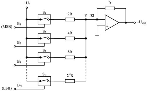 cislicovo analogovi prevodnik trojbitovy