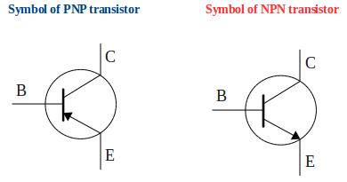 Unipolárne tranzistory