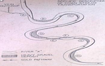 zlato na potoku