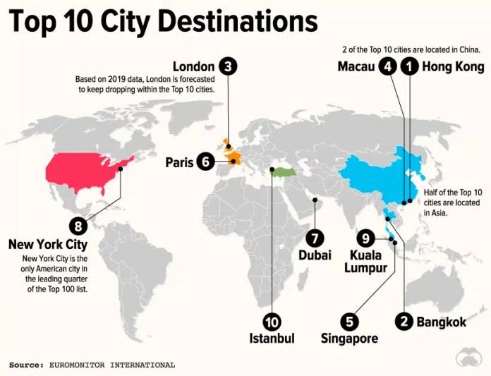 TOP 10 turističkih destinacija tokom pandemije