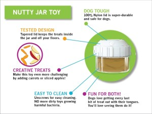 Kickstarter Helping to Launch New Dog Toy