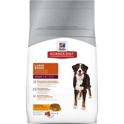 Best Inexpensive Dog Food & Cheapest Dog Foods