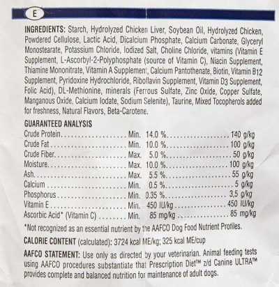 Hydrolyzed protein dog food diet for allergies