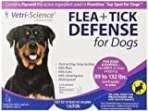 VetriScience Laboratories Flea + Tick Defense