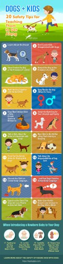 Dogs and Kids Safety Tips
