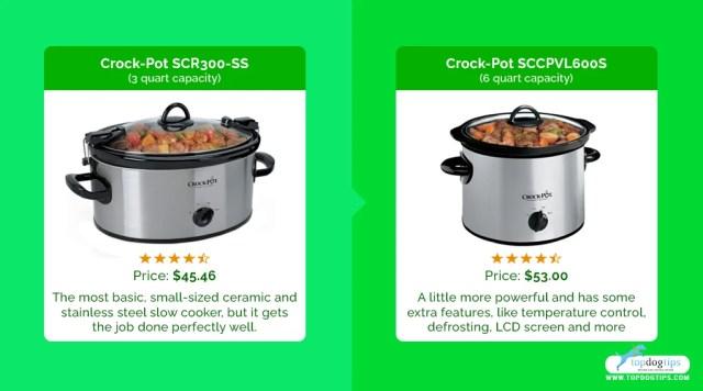 5 Homemade Crockpot Dog Food Recipes 2 FAVORITE